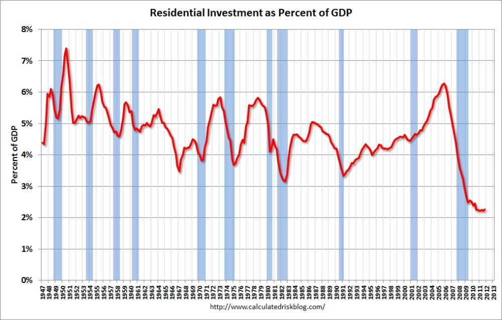 (half a glass of) US Q4 GDP (4/4)