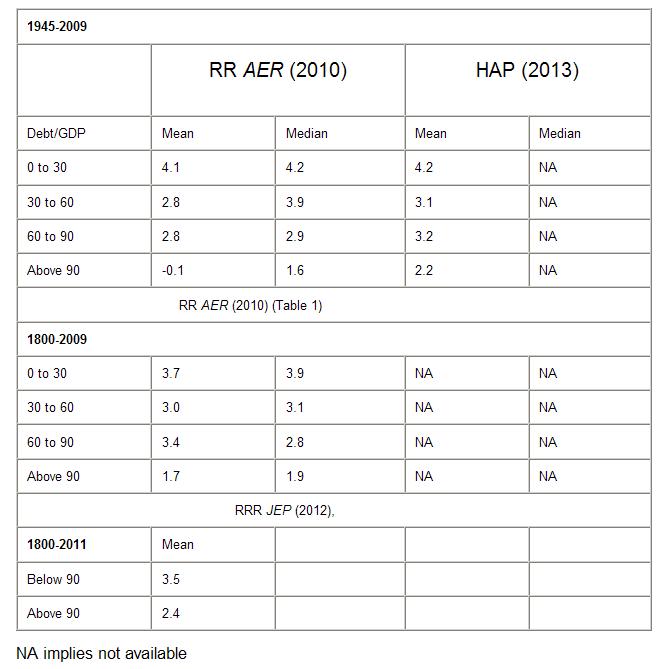 RR-RRR-HAP